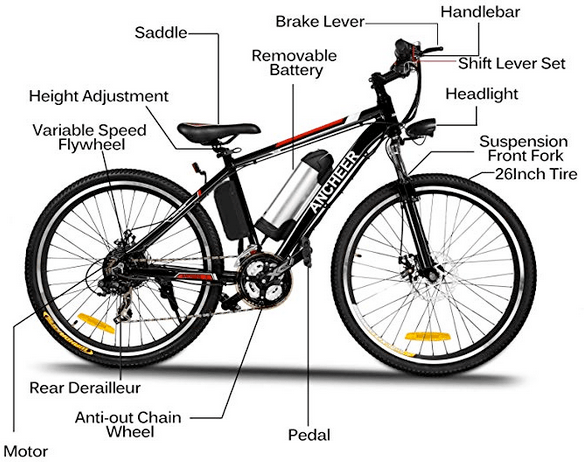 Normal Electric Bikes Work